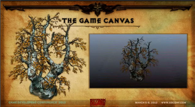 The Game Canvas