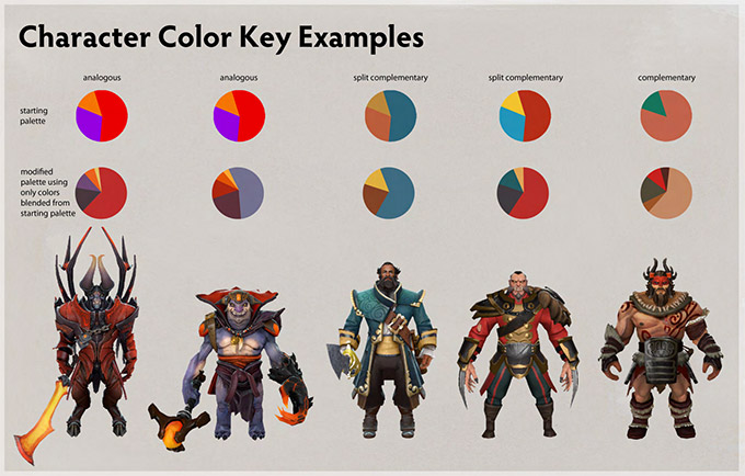 Character Color Key Examples